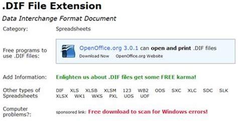 Programas para abrir cualquier tipo de archivo