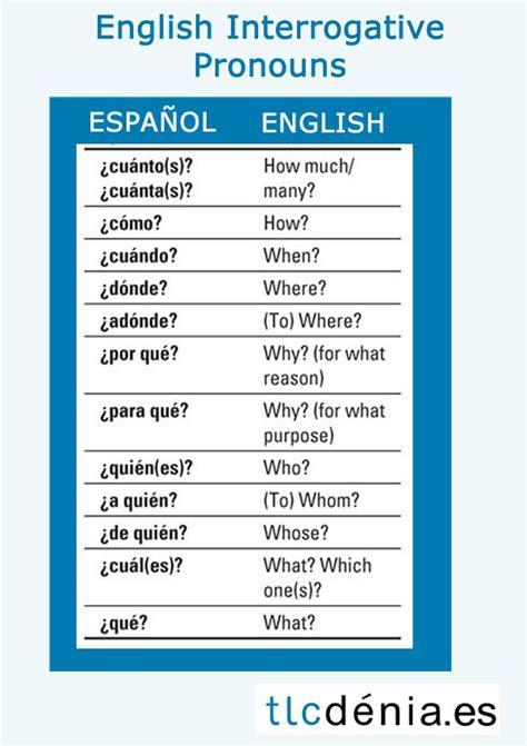 Pronombres interrogativos en inglés. Gramática ...