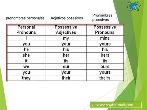 pronombres y adejetivos posesivos