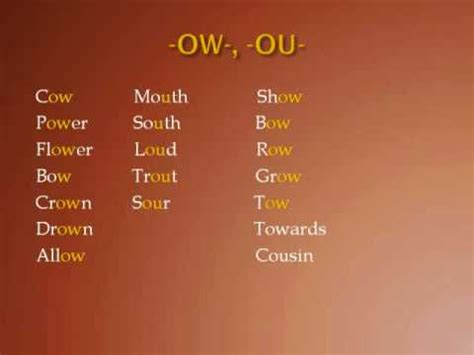 Pronunciación en Inglés 4 [Usando Palabras Similares 1ra ...