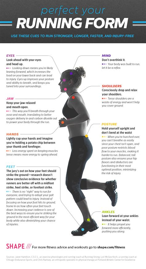 Proper Running Form Cues Infographic | Visual.ly