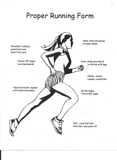 Proper Running Form | Download Free & Premium Templates ...