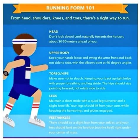 Proper Running Form - Musely