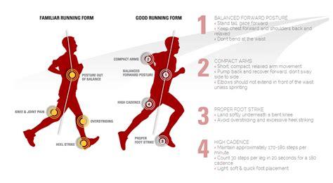 Proper Running Form: Running Evaluations & Analysis ...