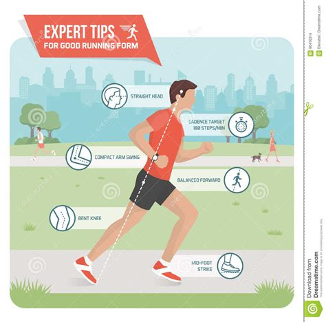 Proper Running Form Stock Vector - Image: 90416314