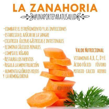 Propiedades y beneficios de la zanahoria | La Cocina de Pame
