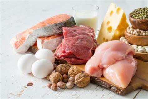 Proteínas, qué son y necesidades en la dieta