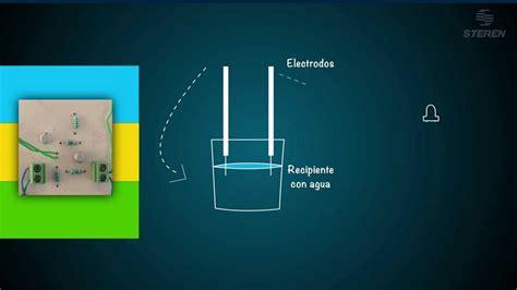 Proyecto 29 - Sensor de humedad para plantas - YouTube