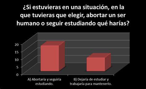 Proyecto de investigación Aborto: Investigación sobre el ...