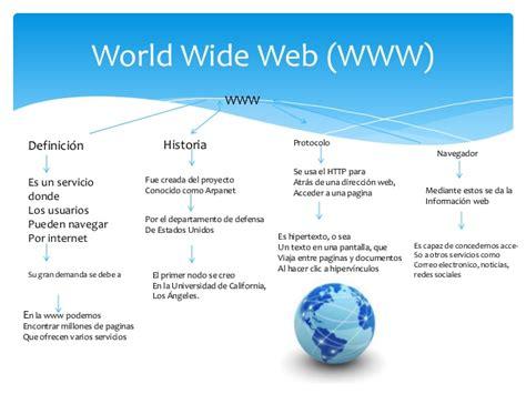 Proyecto de TIC´s internet Parcial 3, bachiller