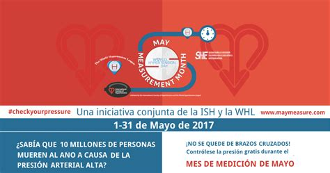 Proyecto May Measurement Month (MMM) - Seh-lelha ...