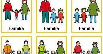 Psico   Lógicas: Tipos de familia y su influencia en el ...
