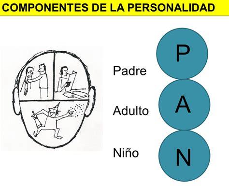 +Psicología Por Favor: + DECIDE CON EL P A N
