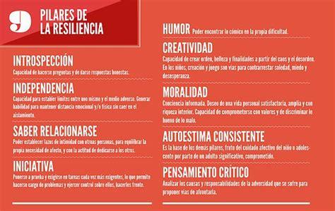 +Psicología Por Favor: + RESILIENCIA