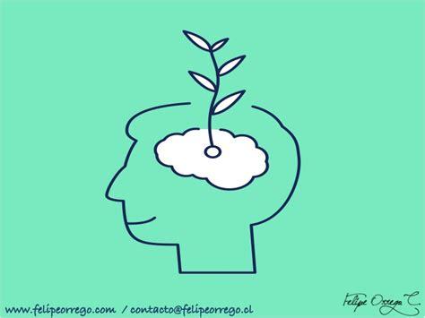 Psicología Positiva y Resiliencia - Felipe Orrego