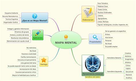 Psicologia PPD | Blog didáctico