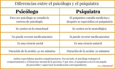 Psicólogo o psiquiatra, ¿cuál es la mejor opción para ...
