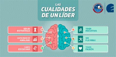 PSICOLOGOS PERU: COMO SER UN LIDER: 2 INFOGRAFIAS