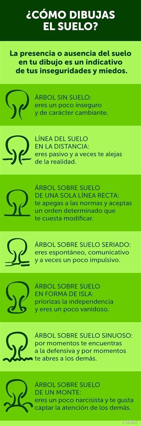 PSICOLOGOS PERU: TEST DE DIBUJO DEL ARBOL: PERSONALIDAD