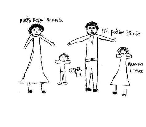 PSICOLOGOS PERU: TEST DEL DIBUJO DE LA FAMILIA