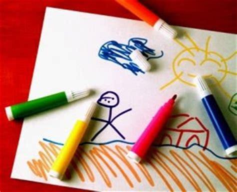 Psicopedagogia Psicología Psicoterapia: TALLER: ¨Análisis ...