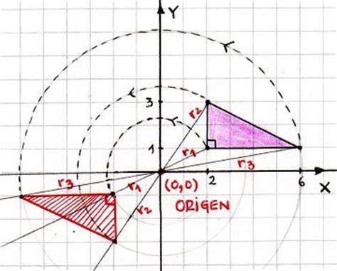psu-matematicas: Desafío - Reflexión en torno al ORIGEN