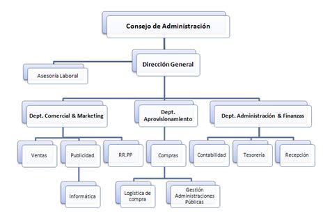 Publicidad Estratégica : Empresas que manjan en sus ...