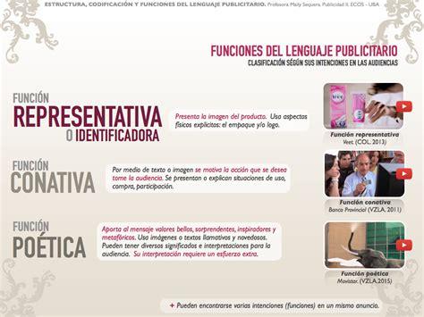 Publicidad II: Ejemplos. Funciones del lenguaje ...