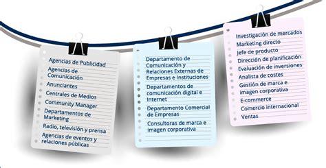 Publicidad y Marketing   Universidad Francisco de Vitoria