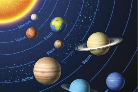¿Pueden todos los planetas del Sistema Solar alinearse ...