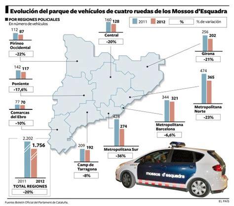 Puig elimina uno de cada cinco coches patrulla de los ...