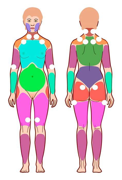Puntos de la Fibromialgia ¿para qué sirven?   Fibromialgia ...