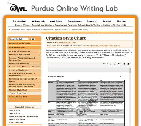 Purdue Owl: Citation Style Chart | a side-by-side ...