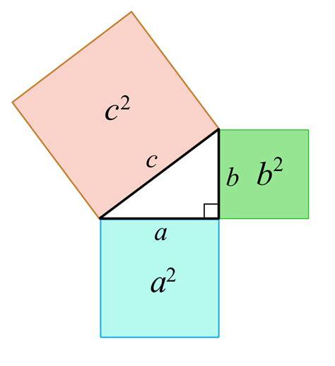 Pythagoras sats – Wikipedia