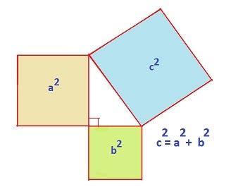 Pythagorean Theorem | MathCaptain.com