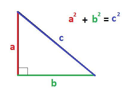 Pythagorean Theorem Proof: Lesson for Kids | Study.com