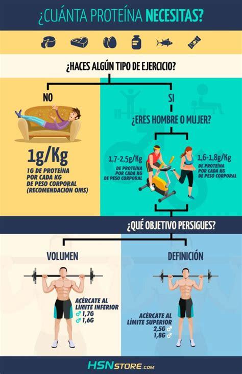¿Qué cantidad de proteínas necesitas?