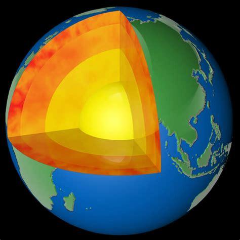 Qué es Astenosfera » Definición y Concepto