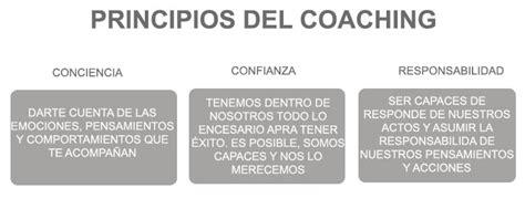 ¿Que es Coaching?   La Escuela de Emprendedores