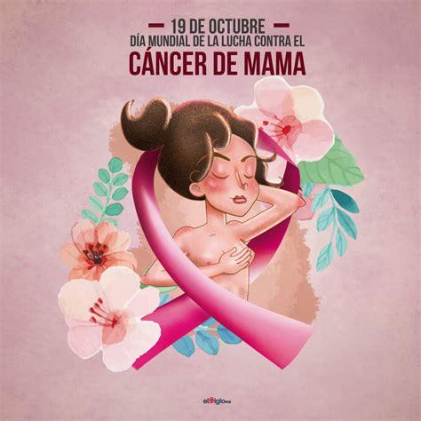 ¿Qué es el cáncer de mama?