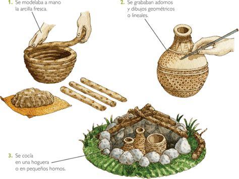 Qué es el Neolítico