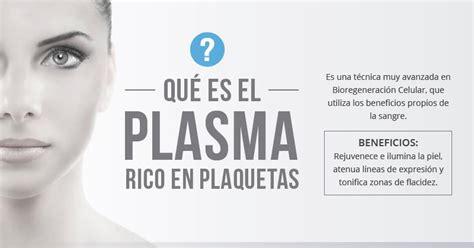 ¿Qué es el Plasma Rico en Plaquetas o PRP?