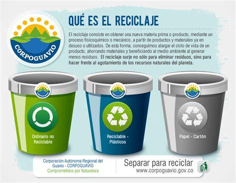 Qué es el reciclaje | Campañas informativas para la ...