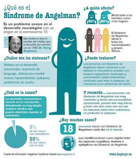 Que es el Sindrome de Angelman?   Angelman Today