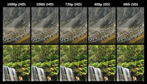 Que es HD, BRrip, BDrip, TVrip, 720p y 1080p? (Diferencias ...