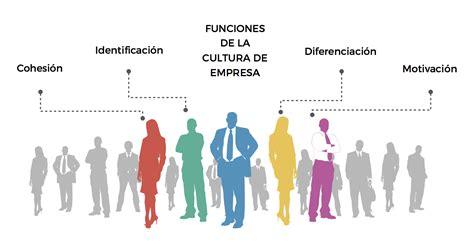 ¿Qué es la cultura empresarial y cómo aprovecharla para tu ...