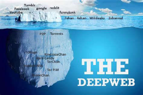 ¿Qué es la Deep Web? Ventajas y desventajas de navegar en ...