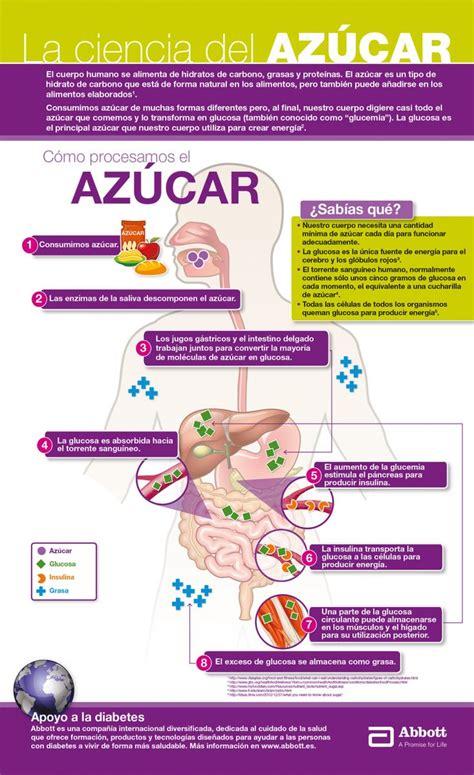 Qué es la diabetes ASISA