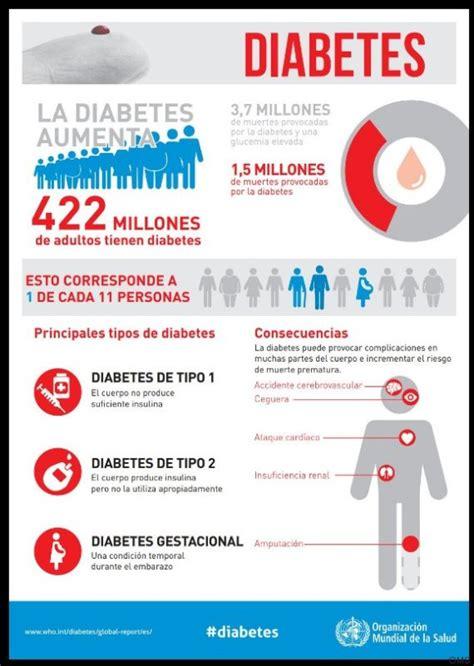 Qué es la diabetes tipo 2 y cómo evitarla: el caso de Tom ...