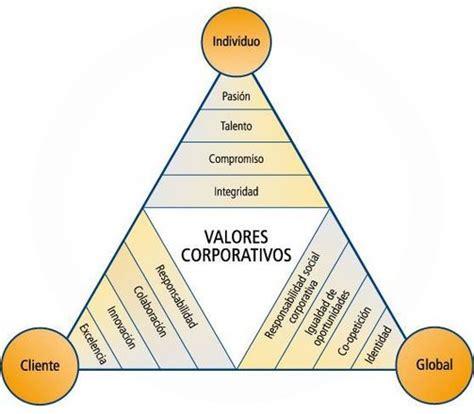 Que es la ética empresarial   Gestion.Org